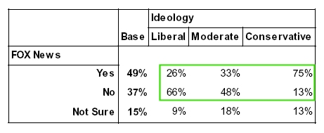PPP_poll_3.jpg